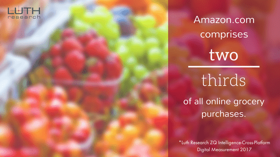 Amazon.com comprises two thirds of all online grocery purchases