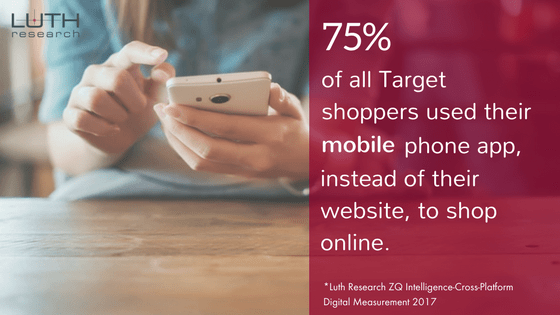 75 percent of all Target shoppers use their mobile phone app, instead of their website, to shop online
