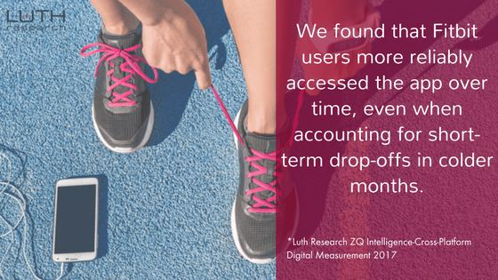 Fitness Testimony: Who Uses Fitness Apps, and Do They Work?